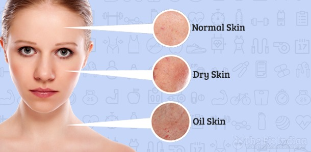 Types of Skins and the Problems Associated with Them